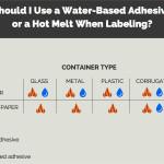 labeling adhesive