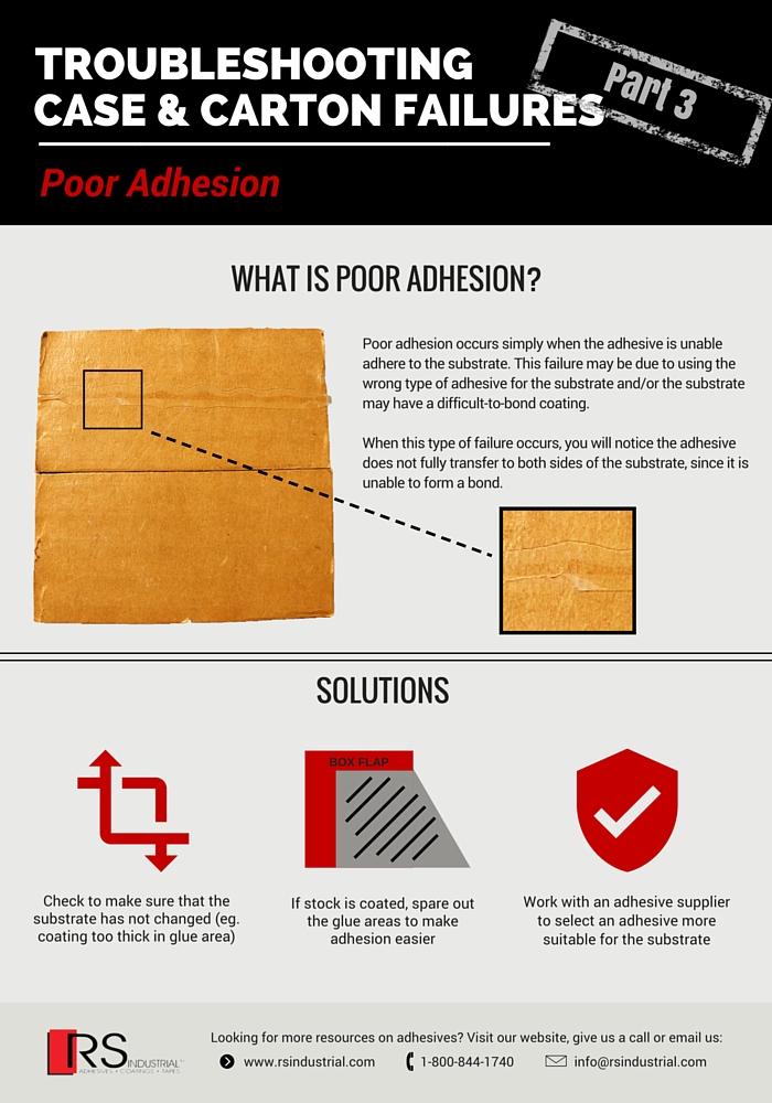 Troubleshooting Case & Carton Failures- Poor Adhesion