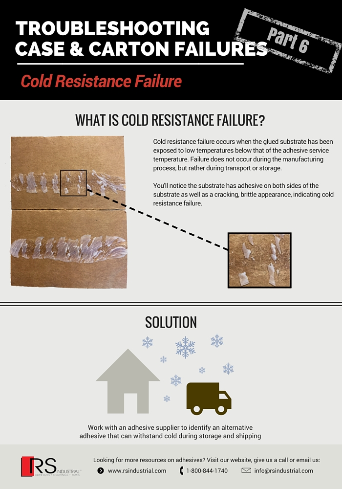 Troubleshooting Case & Carton Failures- Cold Resistance