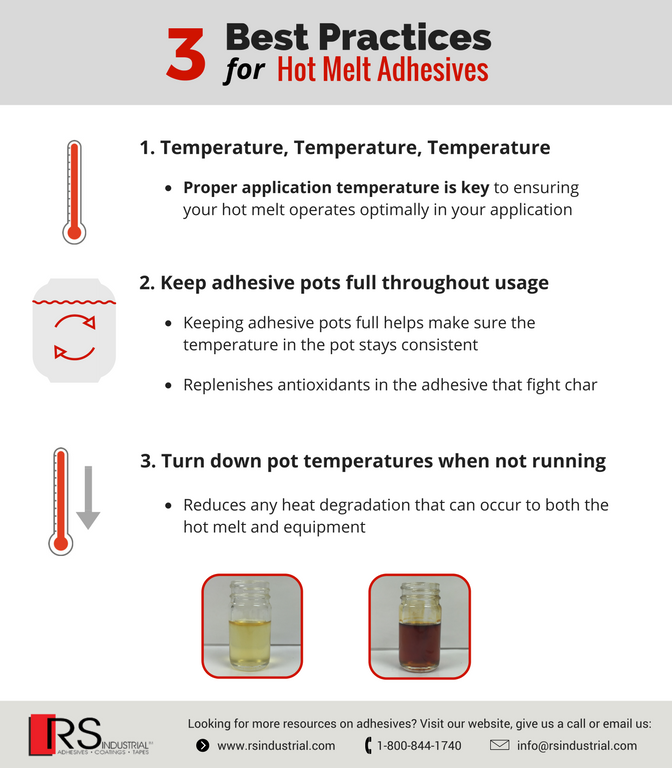 hot-melt-best-practice