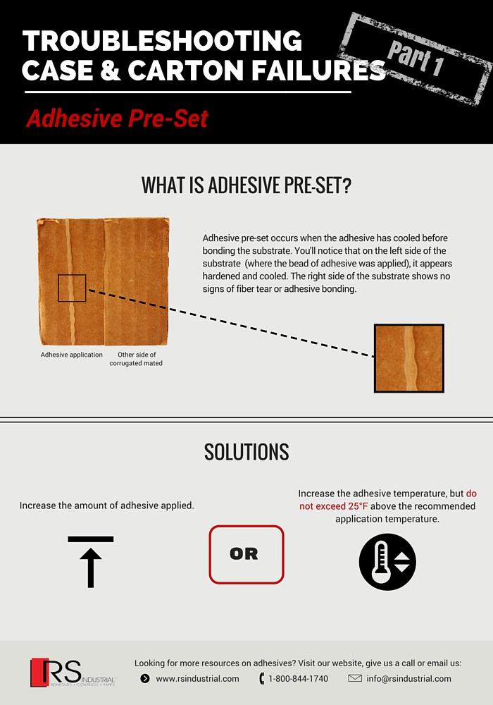 Troubleshooting Case and Carton Failure Adhesive Pre-Set