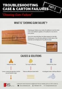 Troubleshooting Case & Carton Chewing Gum Failure
